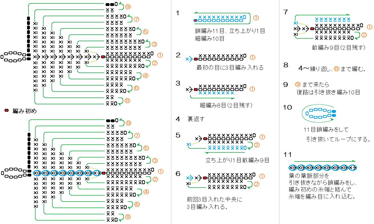エコたわし葉っぱ編み図.png