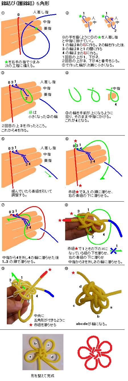 knots-錦結び5輪(團錦結).png