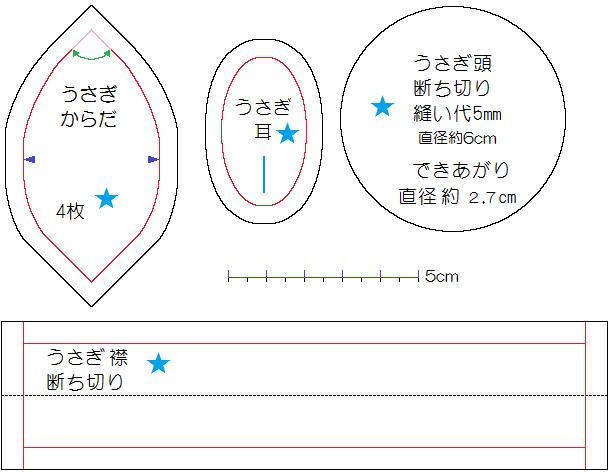 うさぎお手玉型紙.png