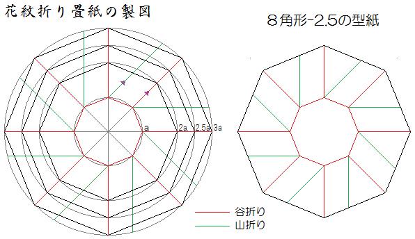 花紋折りの製図型紙.png