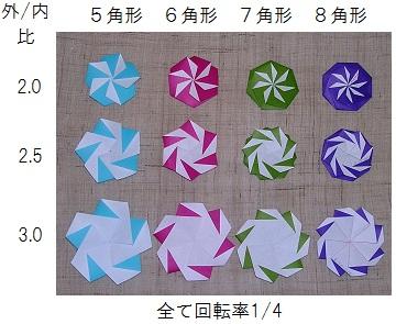 花紋折り回転変化.JPG